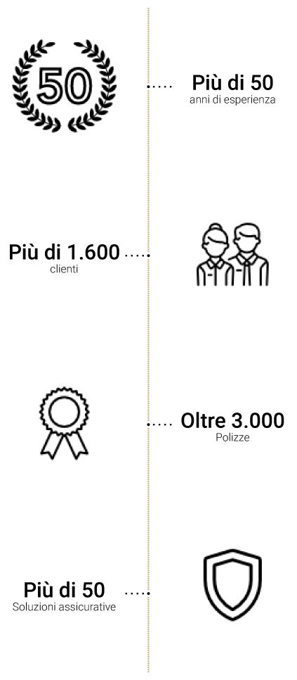 https://www.tornariassicurazioni.it/wp-content/uploads/2019/01/tornari-assicurazioni_responsive.png